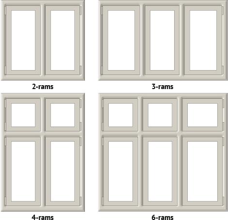 2-6-rams vindauge/vindu illustrasjon